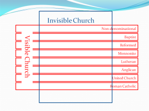 Visible-Invisible Church